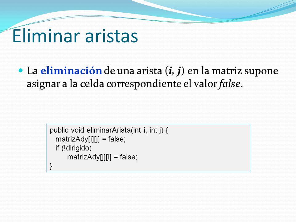 Eliminar aristas La eliminación de una arista (i, j) en la matriz supone asignar a la celda correspondiente el valor false.