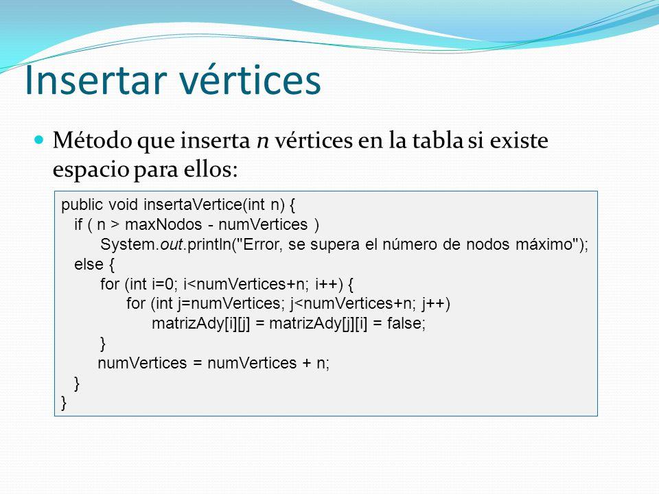 Insertar vértices Método que inserta n vértices en la tabla si existe espacio para ellos: public void insertaVertice(int n) {