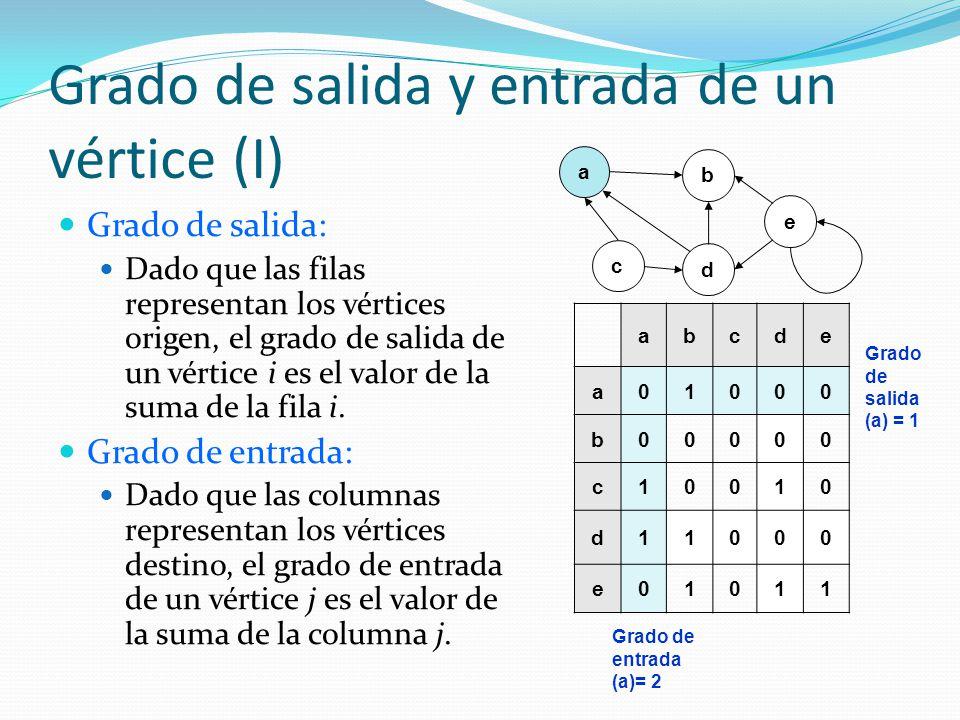 Grado de salida y entrada de un vértice (I)