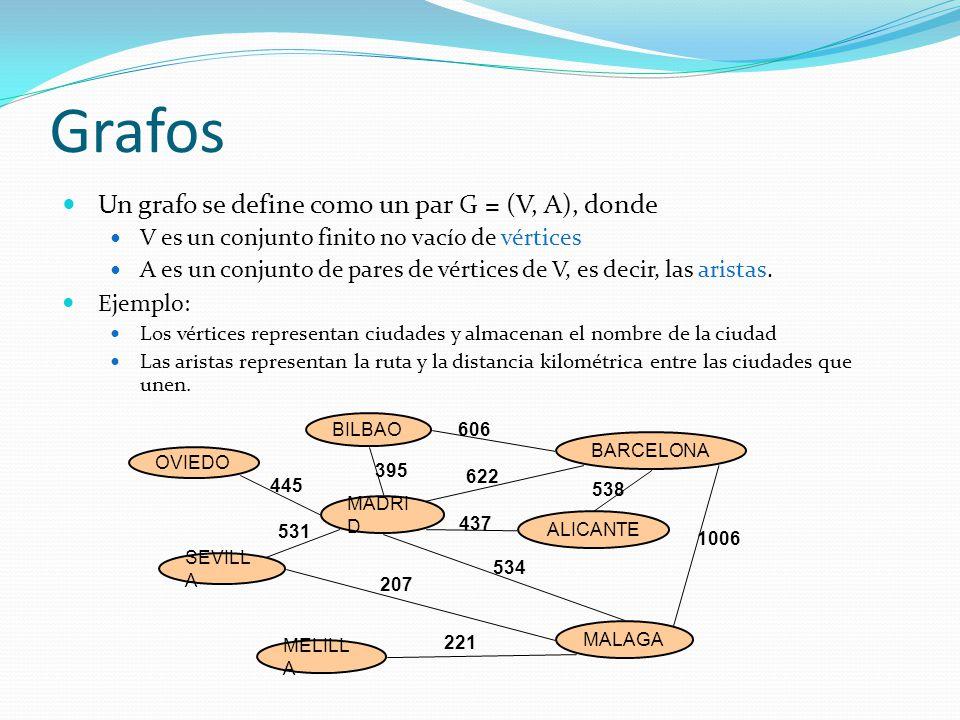 Grafos Un grafo se define como un par G = (V, A), donde