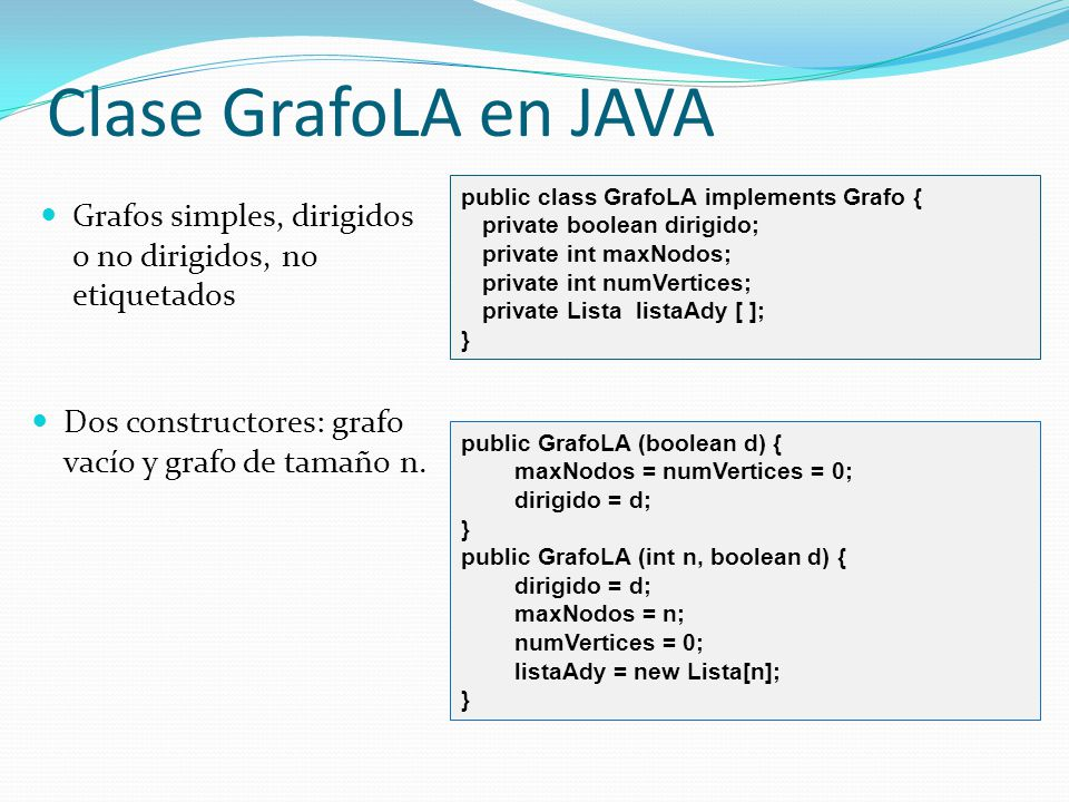 Clase GrafoLA en JAVA public class GrafoLA implements Grafo { private boolean dirigido; private int maxNodos;