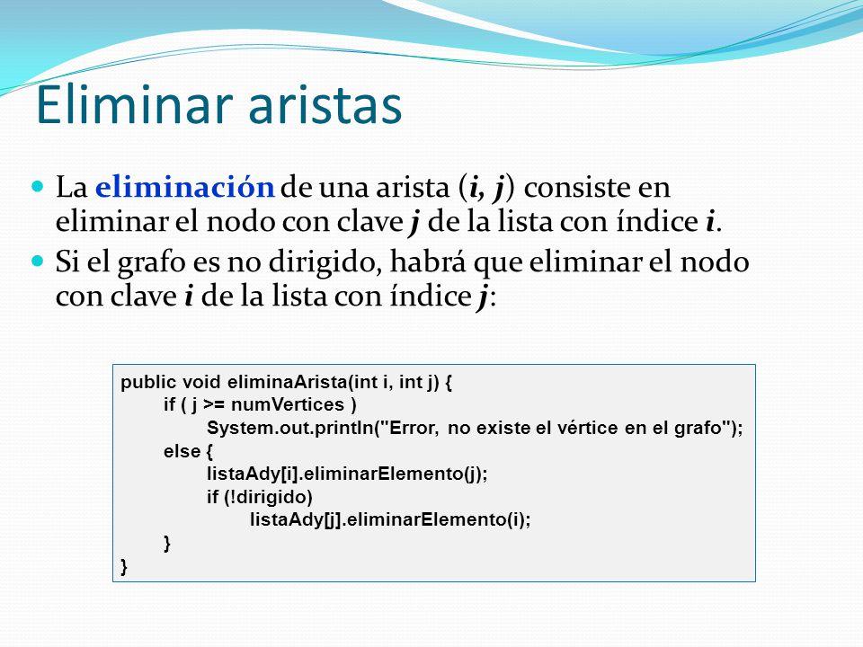 Eliminar aristas La eliminación de una arista (i, j) consiste en eliminar el nodo con clave j de la lista con índice i.