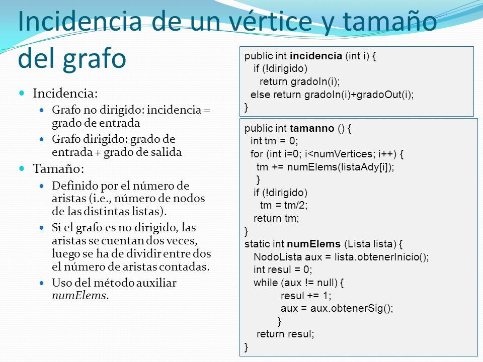 Incidencia de un vértice y tamaño del grafo