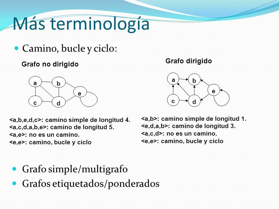 Más terminología Camino, bucle y ciclo: Grafo simple/multigrafo