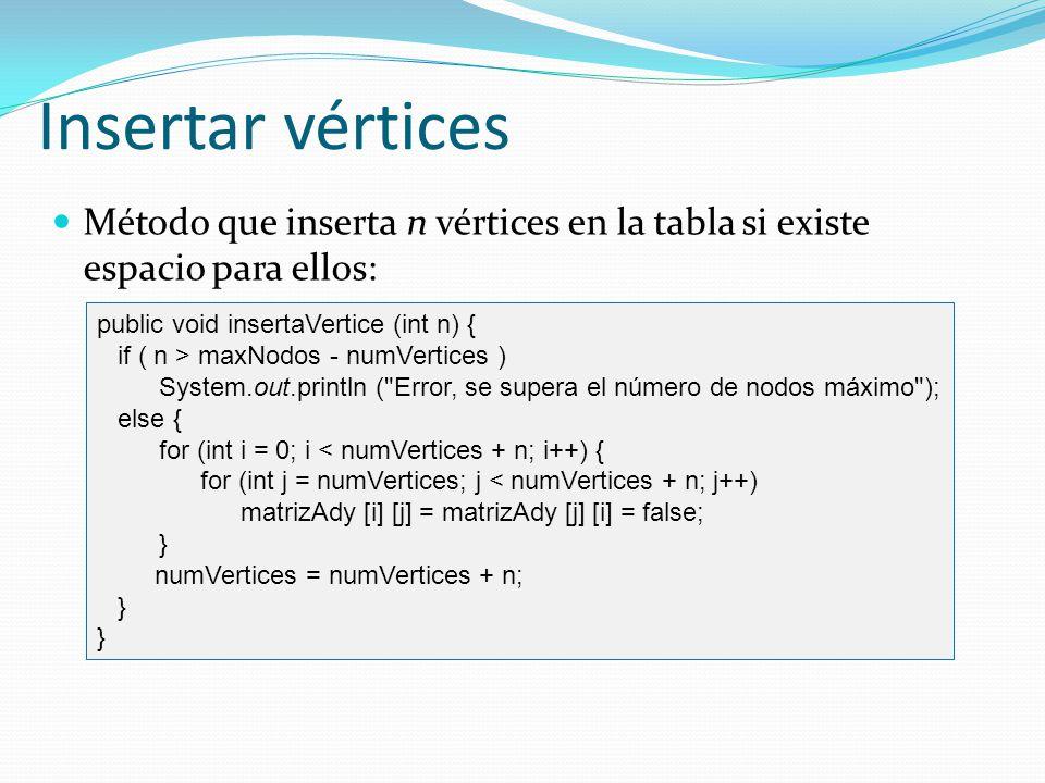 Insertar vértices Método que inserta n vértices en la tabla si existe espacio para ellos: public void insertaVertice (int n) {