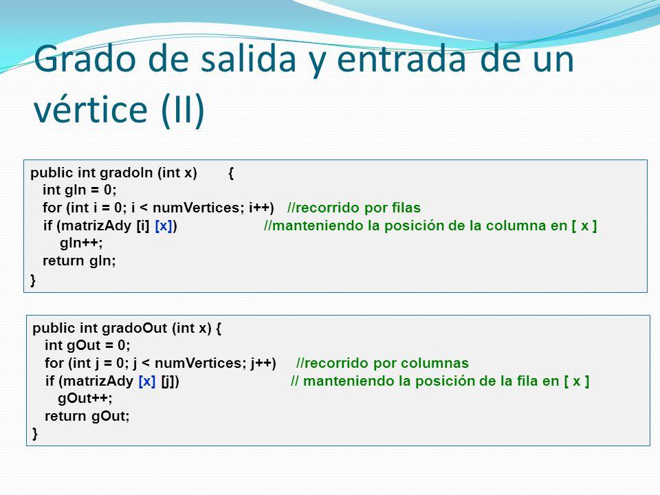 Grado de salida y entrada de un vértice (II)