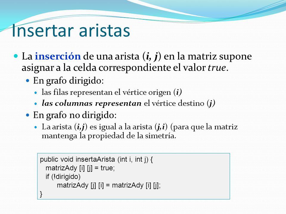 Insertar aristas La inserción de una arista (i, j) en la matriz supone asignar a la celda correspondiente el valor true.