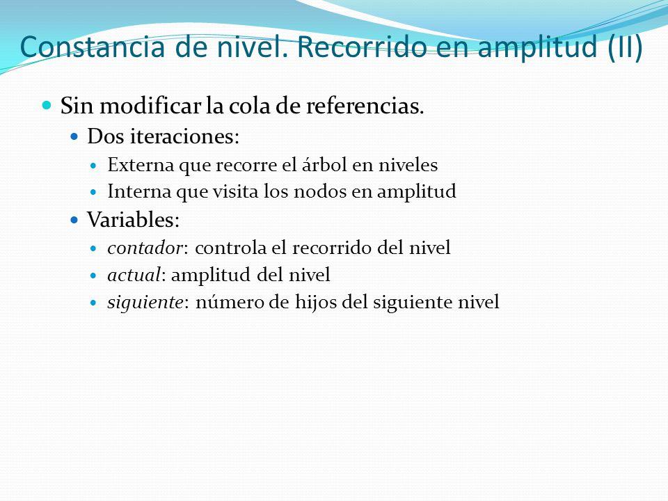 Constancia de nivel. Recorrido en amplitud (II)