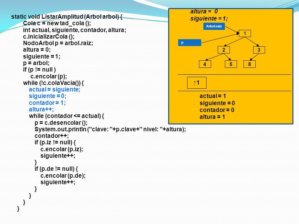 static void ListarAmplitud (Arbol arbol) { Cola c = new tad_cola ();