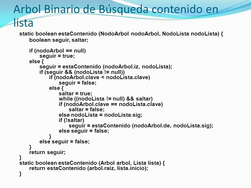 Arbol Binario de Búsqueda contenido en lista