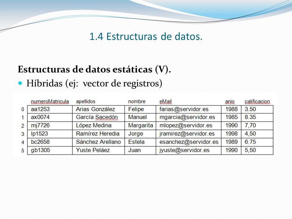 1.4 Estructuras de datos. Estructuras de datos estáticas (V).