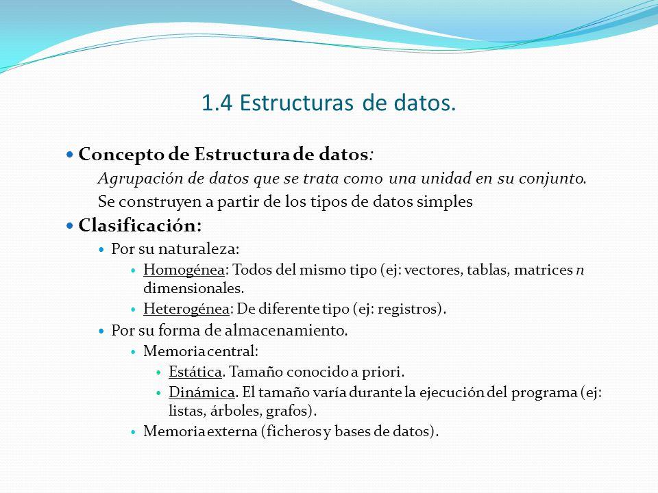 1.4 Estructuras de datos. Concepto de Estructura de datos: