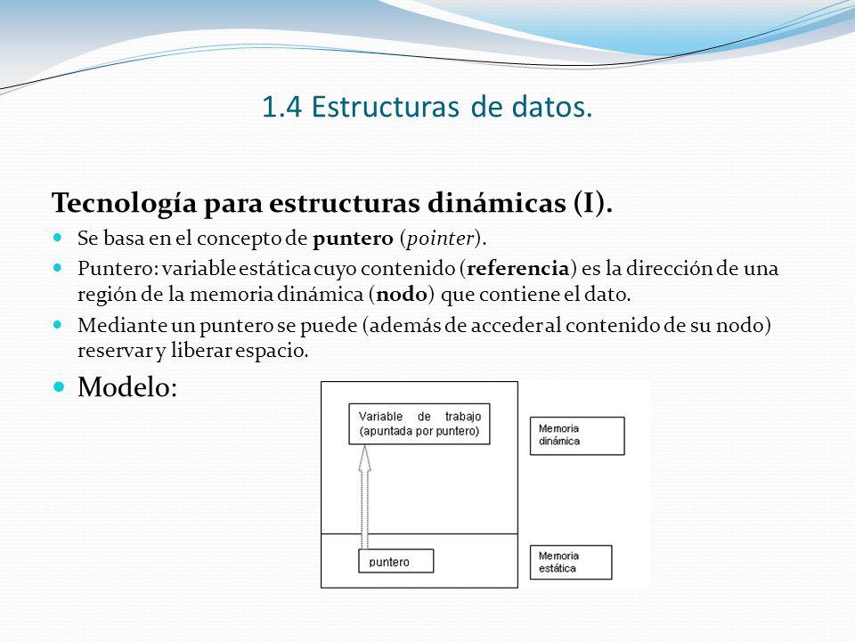 1.4 Estructuras de datos. Tecnología para estructuras dinámicas (I).