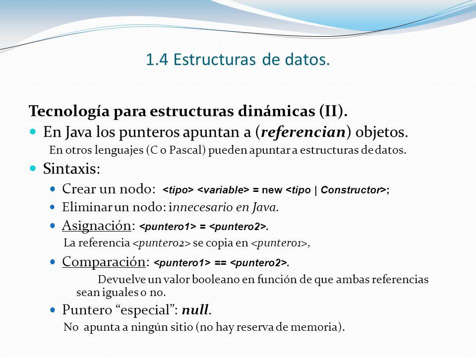 1.4 Estructuras de datos. Tecnología para estructuras dinámicas (II).