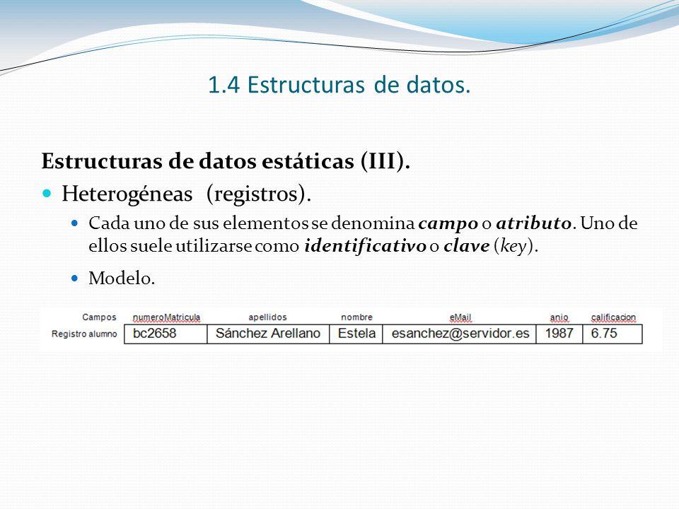 1.4 Estructuras de datos. Estructuras de datos estáticas (III).