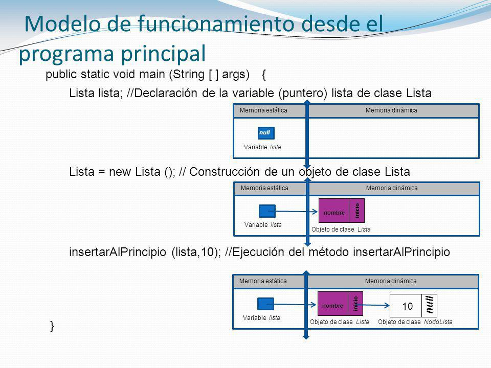 Modelo de funcionamiento desde el programa principal