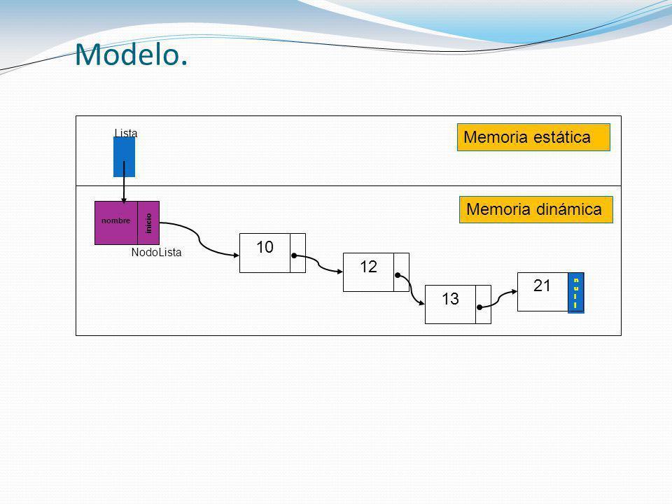 Modelo. Memoria estática Memoria dinámica 10 12 21 13 Lista NodoLista