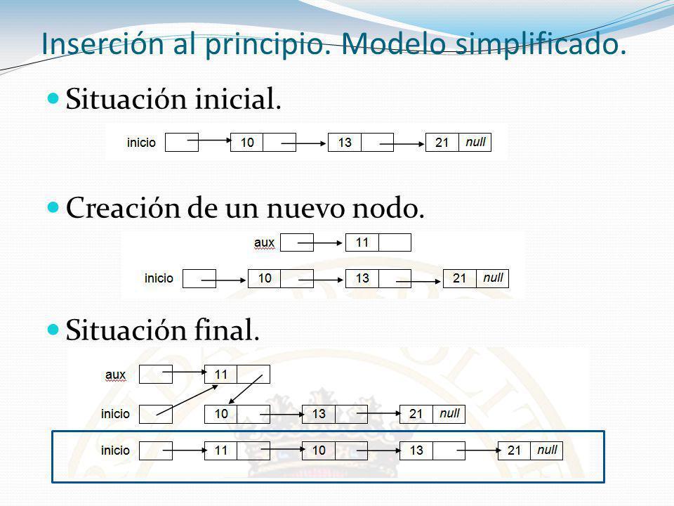 Inserción al principio. Modelo simplificado.