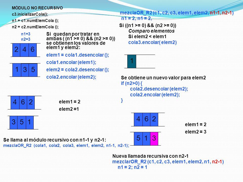 MÓDULO NO RECURSIVO c3.inicializarCola(); n1 = c1.numElemCola (); n2 = c2.numElemCola (); n1=3. n2=3.