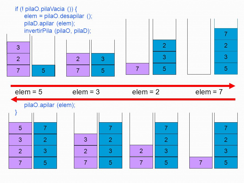 elem = 5 elem = 3 elem = 2 elem = 7 if (! pilaO.pilaVacia ()) {