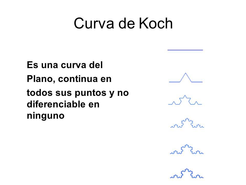 Curva de Koch Es una curva del Plano, continua en