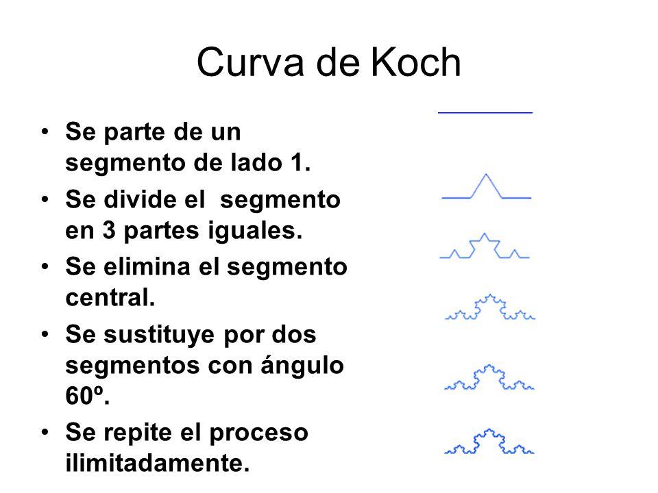 Curva de Koch Se parte de un segmento de lado 1.