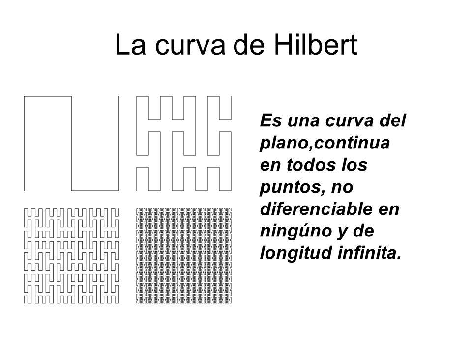 La curva de Hilbert Es una curva del plano,continua en todos los puntos, no diferenciable en ningúno y de longitud infinita.