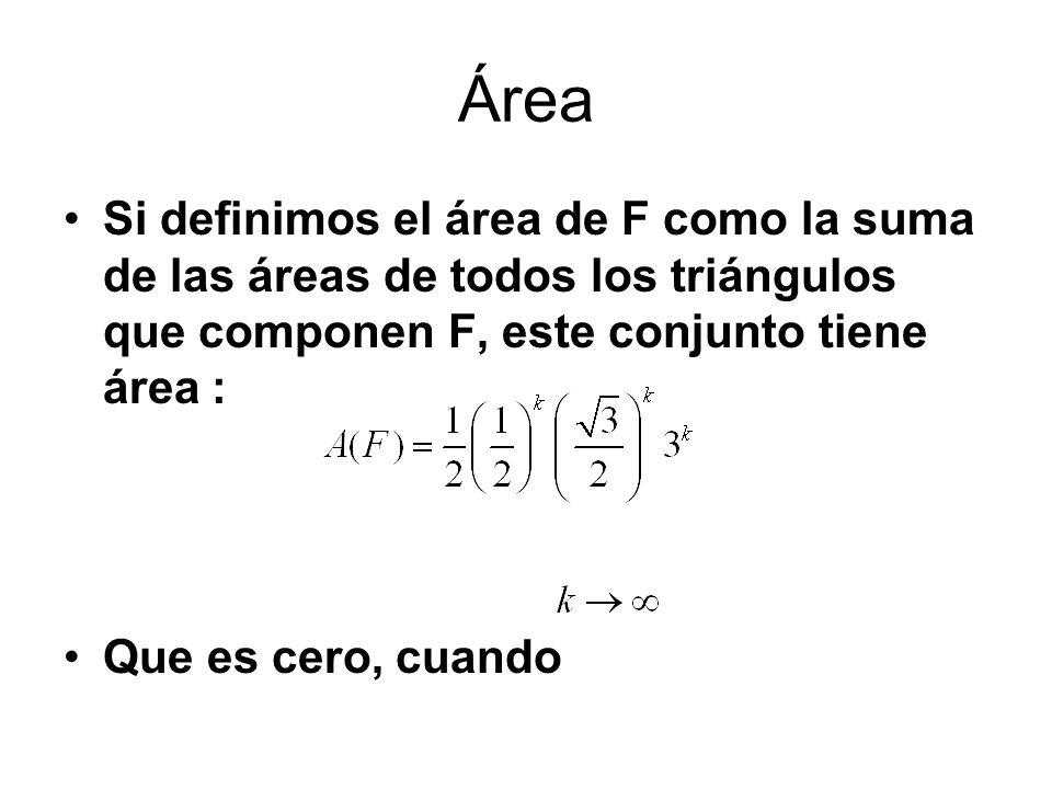 Área Si definimos el área de F como la suma de las áreas de todos los triángulos que componen F, este conjunto tiene área :