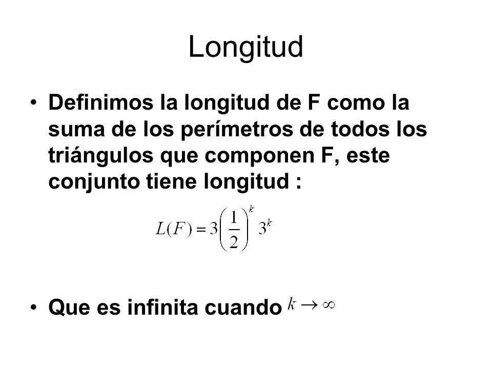 Longitud Definimos la longitud de F como la suma de los perímetros de todos los triángulos que componen F, este conjunto tiene longitud :
