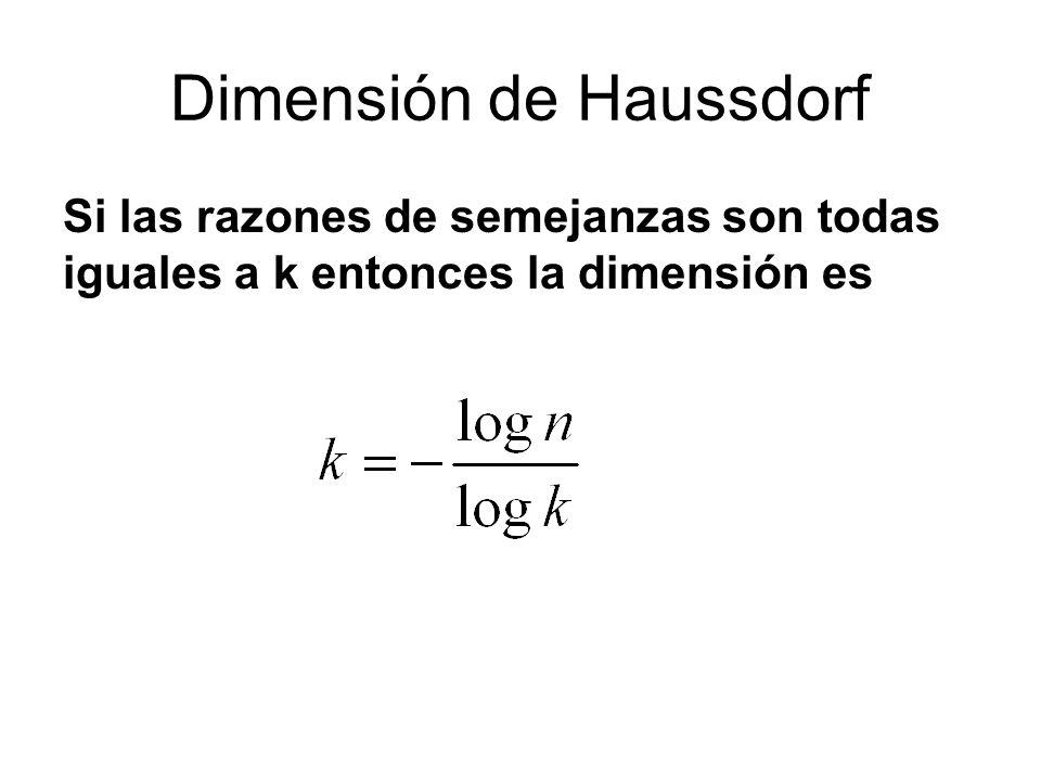 Dimensión de Haussdorf