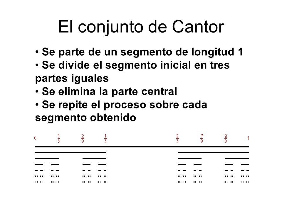 El conjunto de Cantor Se parte de un segmento de longitud 1