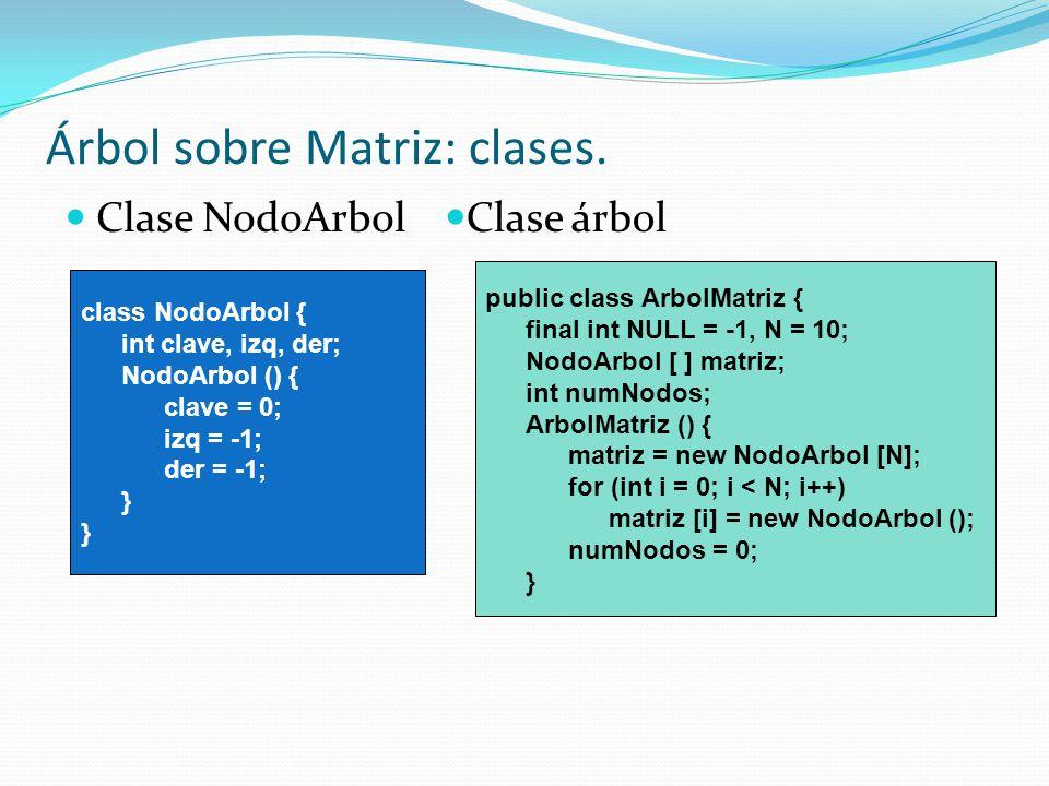 Árbol sobre Matriz: clases.