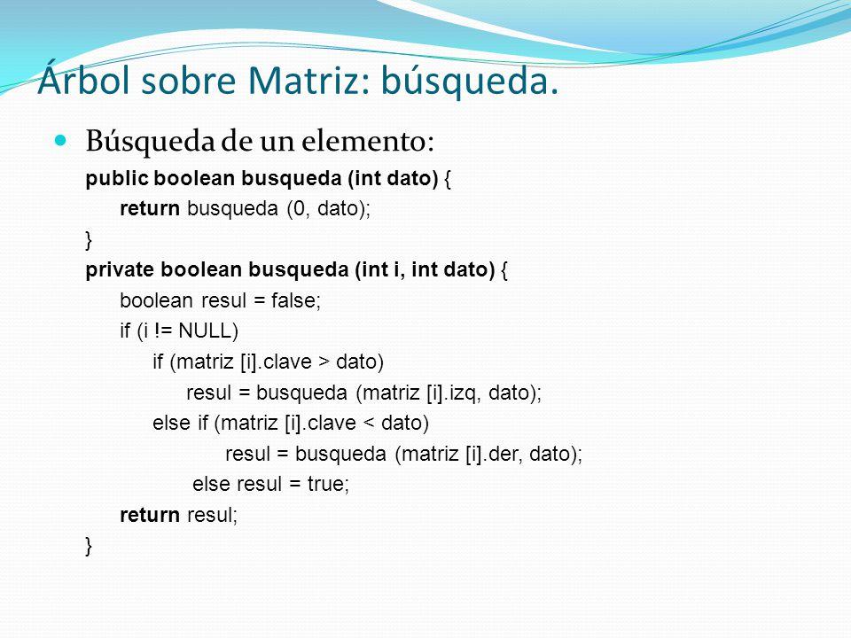 Árbol sobre Matriz: búsqueda.