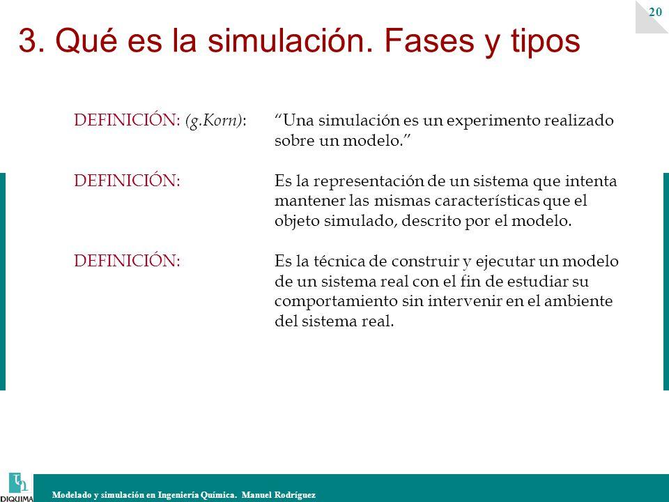 3. Qué es la simulación. Fases y tipos