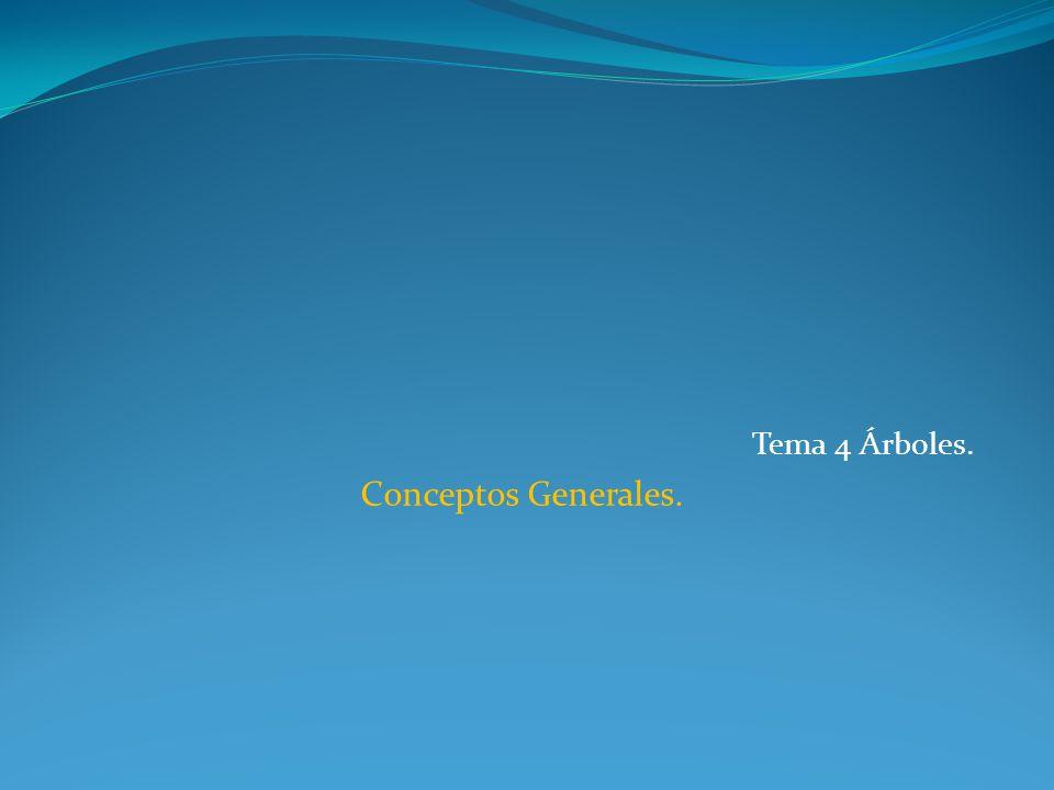 Tema 4 Árboles. Conceptos Generales.