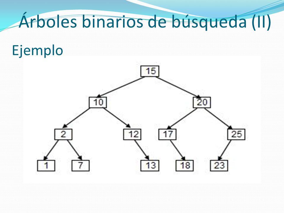 Árboles binarios de búsqueda (II)