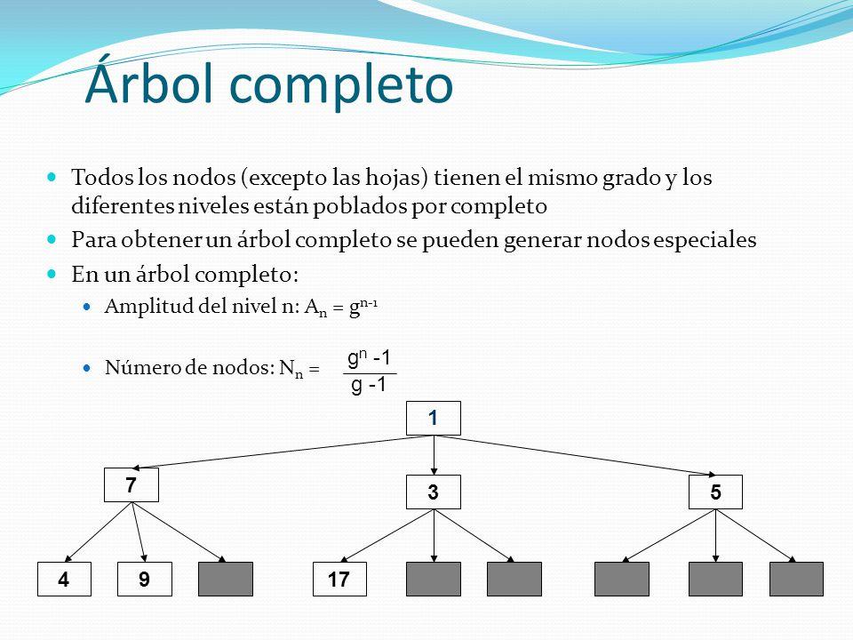 Árbol completo Todos los nodos (excepto las hojas) tienen el mismo grado y los diferentes niveles están poblados por completo.
