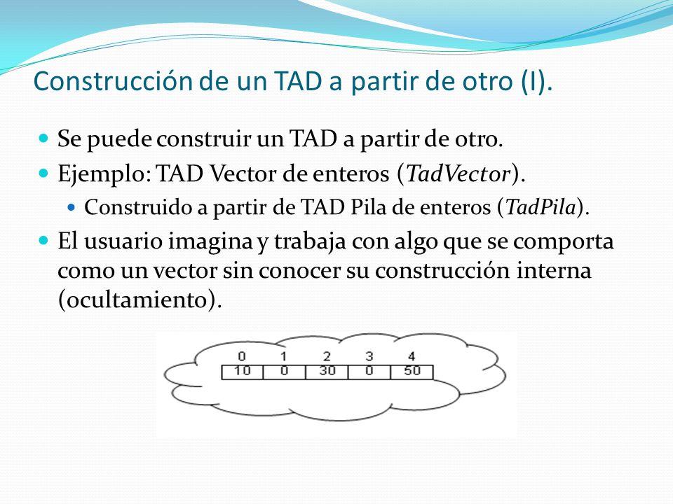 Construcción de un TAD a partir de otro (I).
