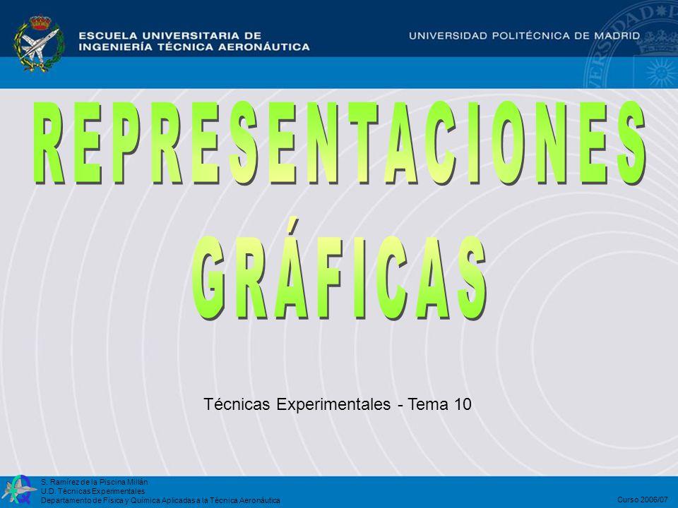 REPRESENTACIONES GRÁFICAS Técnicas Experimentales - Tema 10