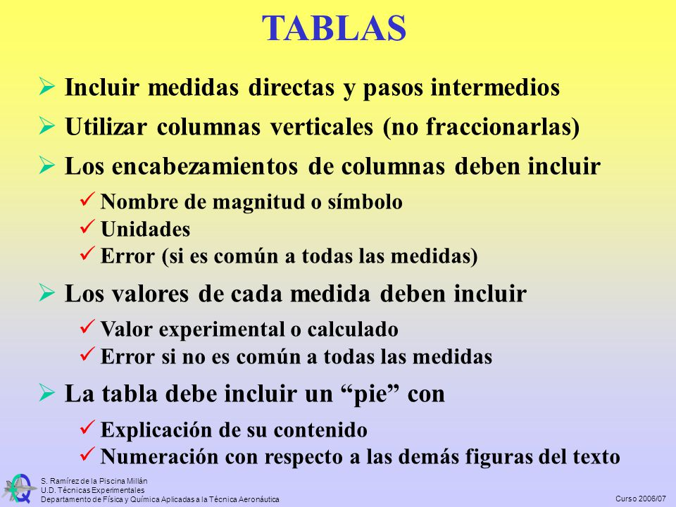 TABLAS Incluir medidas directas y pasos intermedios