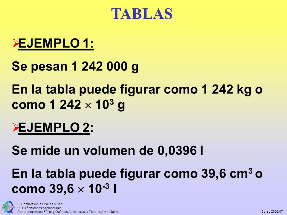 TABLAS EJEMPLO 1: Se pesan 1 242 000 g