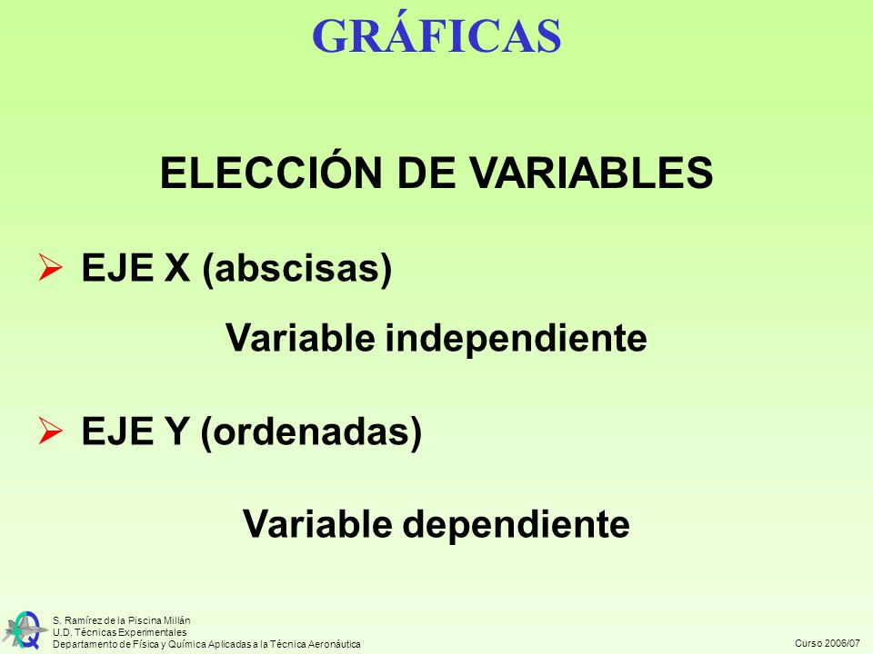 Variable independiente