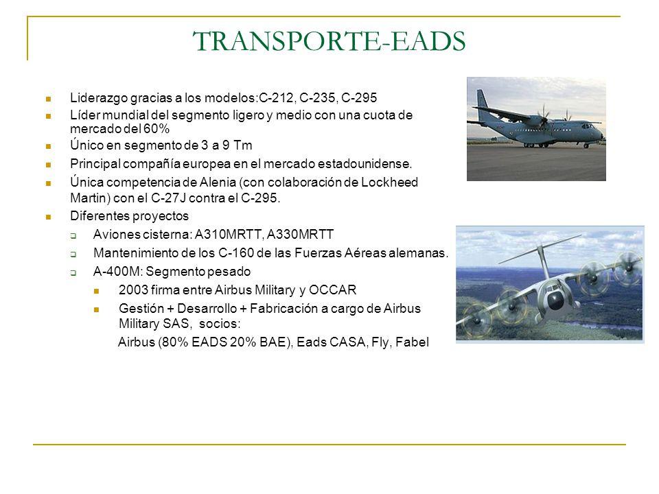 TRANSPORTE-EADS Liderazgo gracias a los modelos:C-212, C-235, C-295