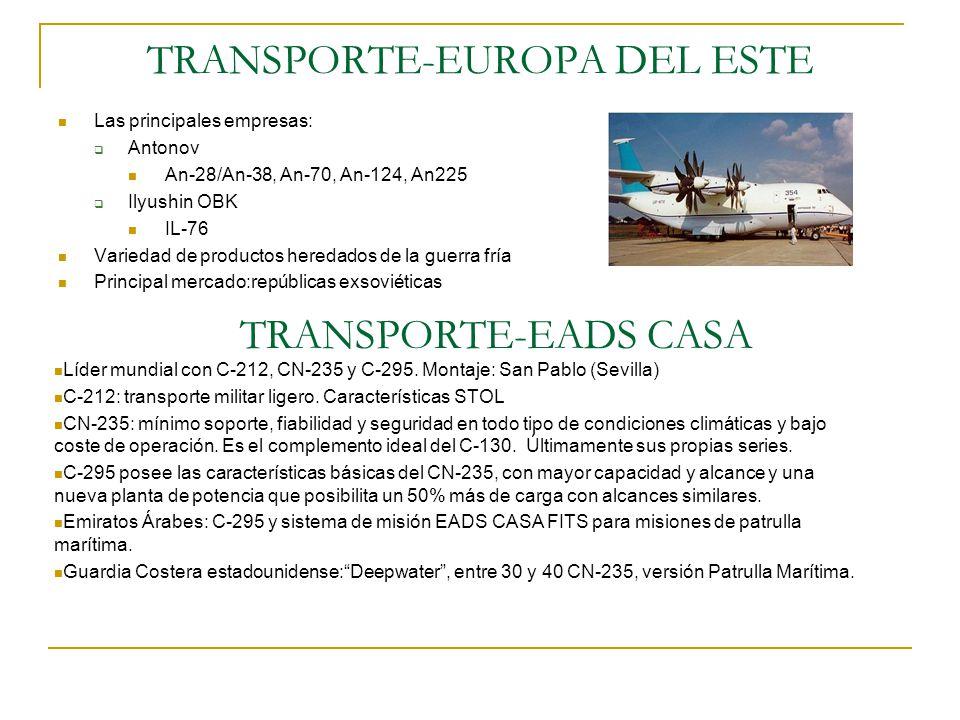 TRANSPORTE-EUROPA DEL ESTE