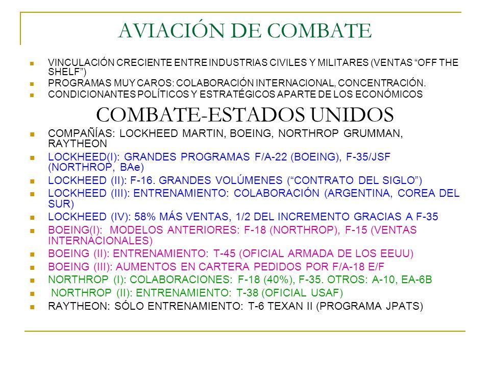COMBATE-ESTADOS UNIDOS
