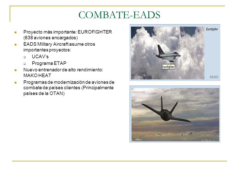 COMBATE-EADS Proyecto más importante: EUROFIGHTER (638 aviones encargados) EADS Military Aircraft asume otros importantes proyectos: