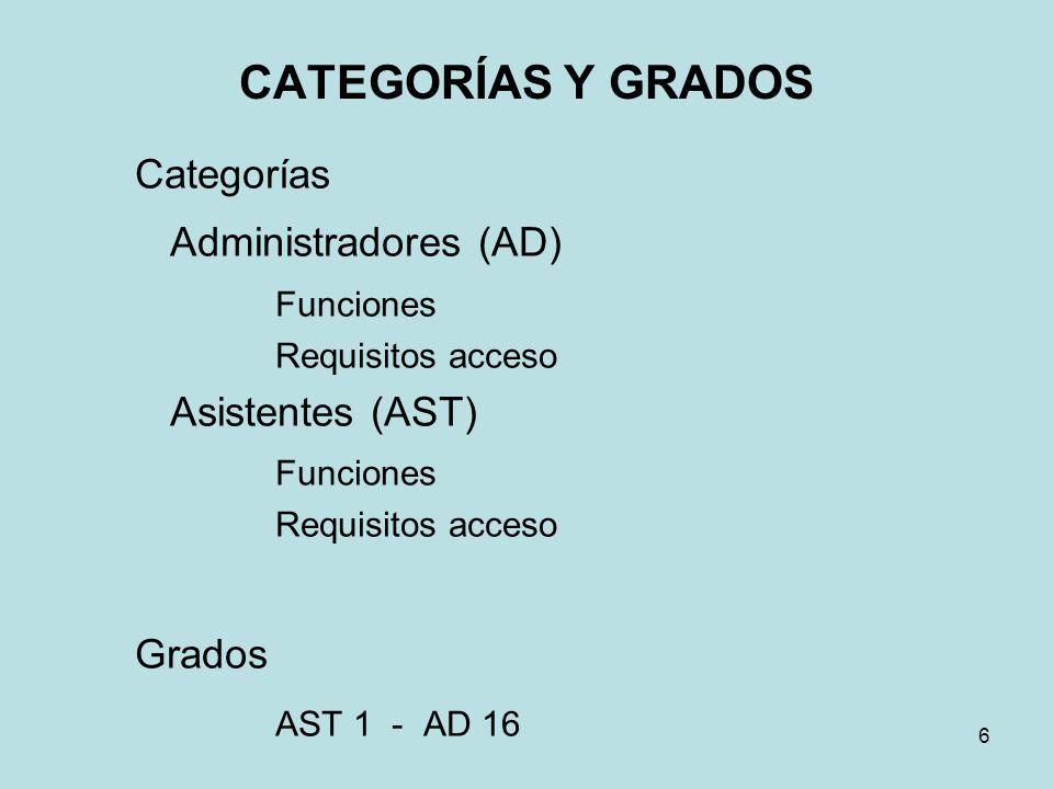 CATEGORÍAS Y GRADOS Categorías Administradores (AD) Grados