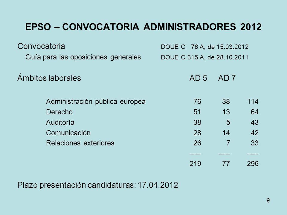 EPSO – CONVOCATORIA ADMINISTRADORES 2012