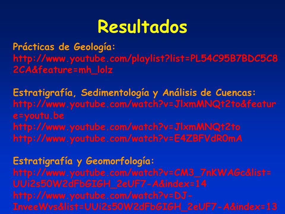 Resultados Prácticas de Geología: