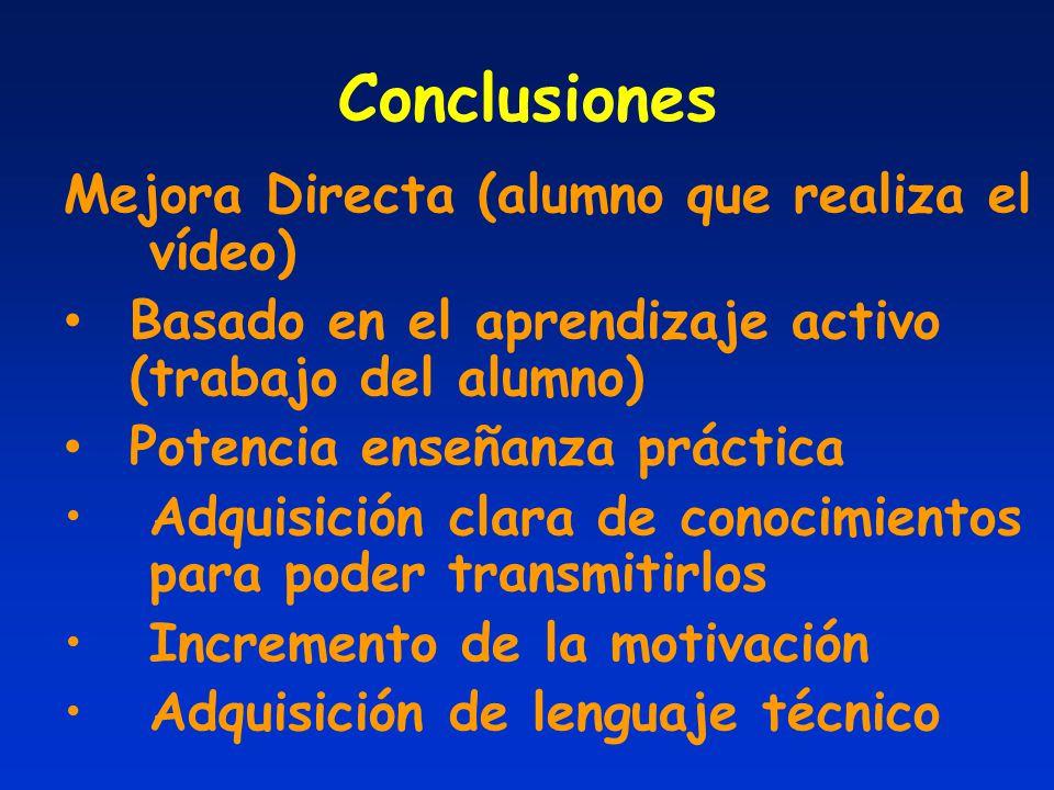 Conclusiones Mejora Directa (alumno que realiza el vídeo)